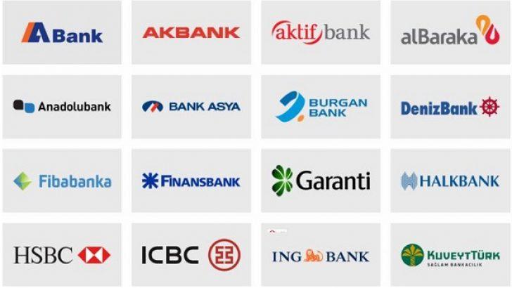 SWIFT Nedir? Türkiye'deki Bankaların Swift kodları nedir?