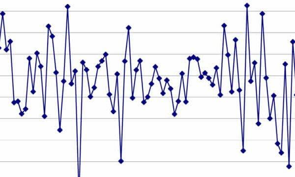 borsa son durum 600x360 - Bugün borsa'da 1,57 değer kaybı yaşandı