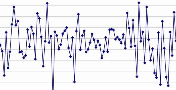 borsa son durum - Bugün borsa'da 1,57 değer kaybı yaşandı