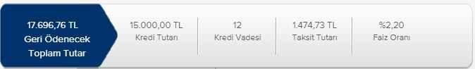 is 1500 1 - İş Bankası 15000 TL İhtiyaç Kredisi Hesaplama