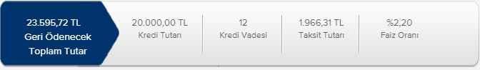 is 20000 3 - İş Bankası 20000 TL İhtiyaç Kredisi Hesaplama